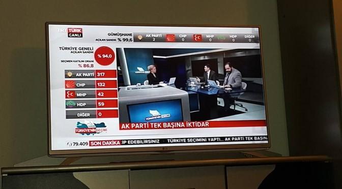 Izbori u Turskoj